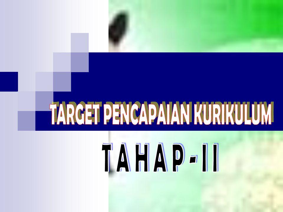 TARGET PENCAPAIAN KURIKULUM