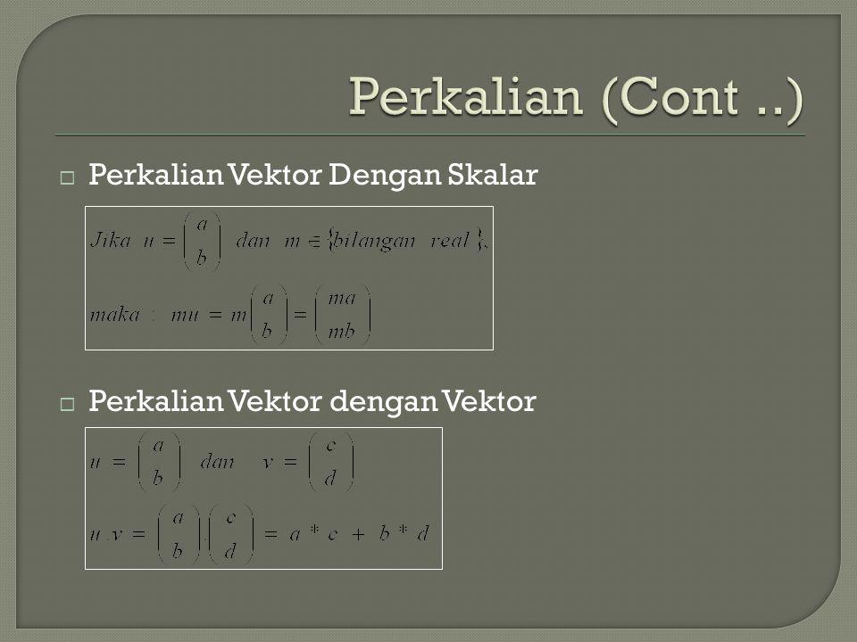 Perkalian (Cont ..) Perkalian Vektor Dengan Skalar