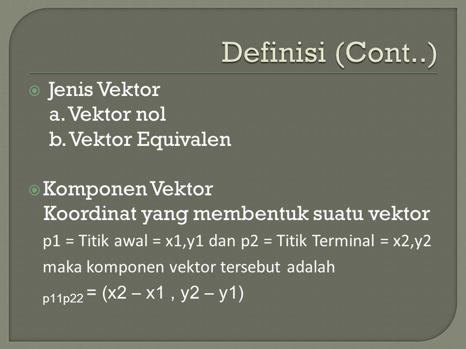 Definisi (Cont..) Jenis Vektor a. Vektor nol b. Vektor Equivalen