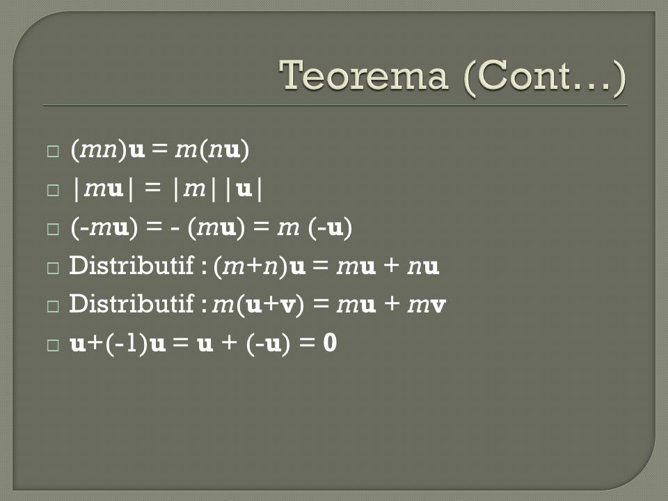 Teorema (Cont…) (mn)u = m(nu) |mu| = |m||u| (-mu) = - (mu) = m (-u)