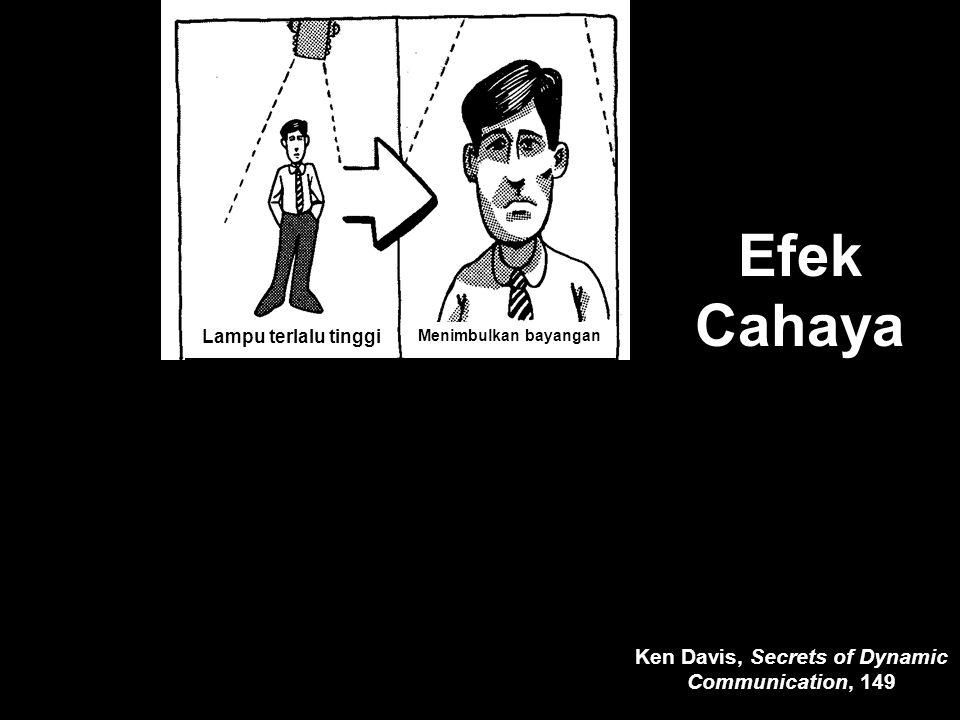 Efek Cahaya Ken Davis, Secrets of Dynamic Communication, 149