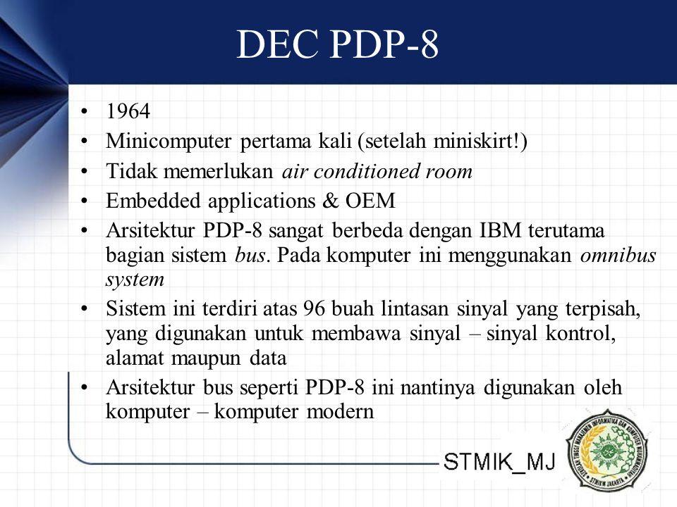 DEC PDP-8 1964 Minicomputer pertama kali (setelah miniskirt!)
