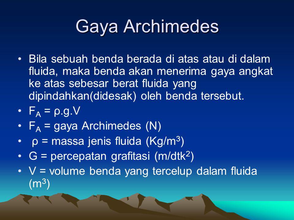 Gaya Archimedes