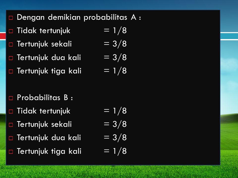 Dengan demikian probabilitas A :