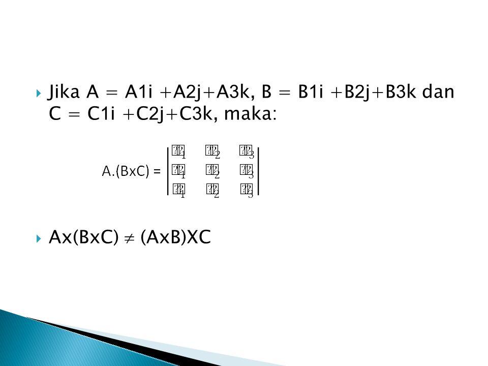 Jika A = A1i +A2j+A3k, B = B1i +B2j+B3k dan C = C1i +C2j+C3k, maka: