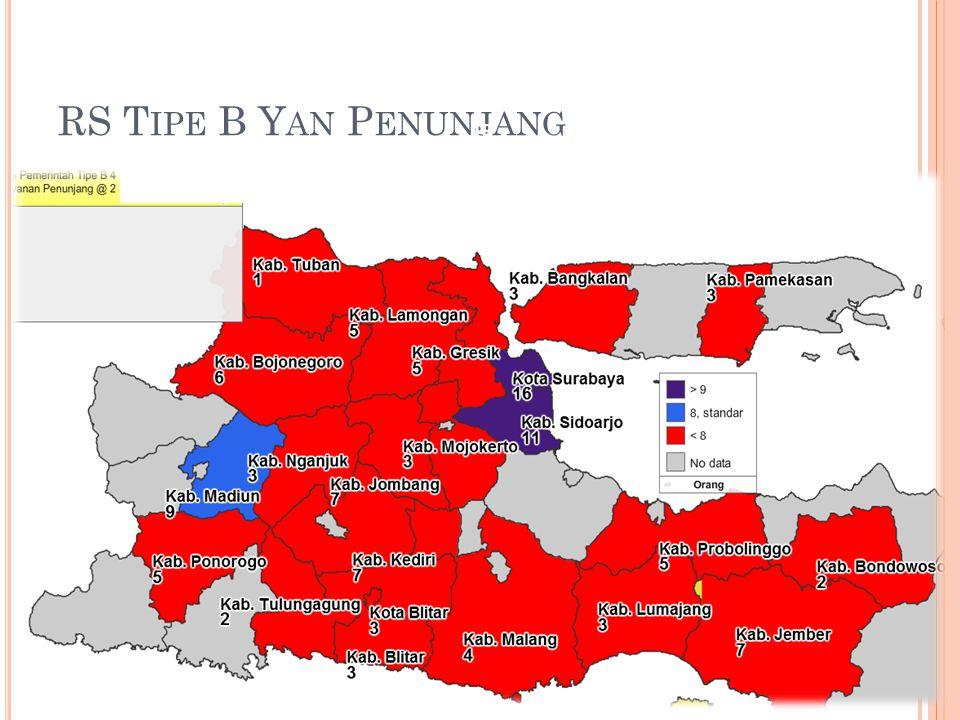 RS Tipe B Yan Penunjang