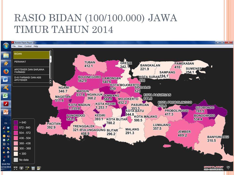 RASIO BIDAN (100/100.000) JAWA TIMUR TAHUN 2014