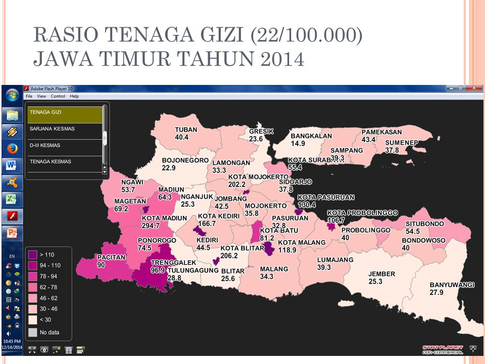 RASIO TENAGA GIZI (22/100.000) JAWA TIMUR TAHUN 2014