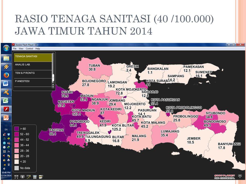 RASIO TENAGA SANITASI (40 /100.000) JAWA TIMUR TAHUN 2014