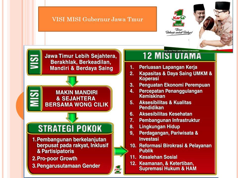 VISI MISI Gubernur Jawa Tmur