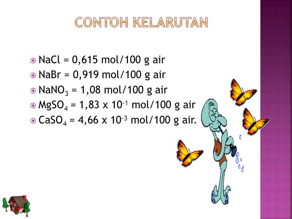 Contoh Kelarutan NaCl = 0,615 mol/100 g air NaBr = 0,919 mol/100 g air