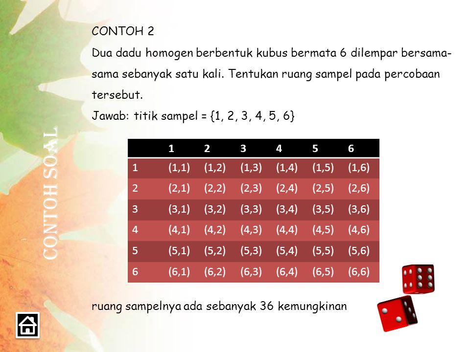 CONTOH 2 Dua dadu homogen berbentuk kubus bermata 6 dilempar bersama-sama sebanyak satu kali. Tentukan ruang sampel pada percobaan tersebut.