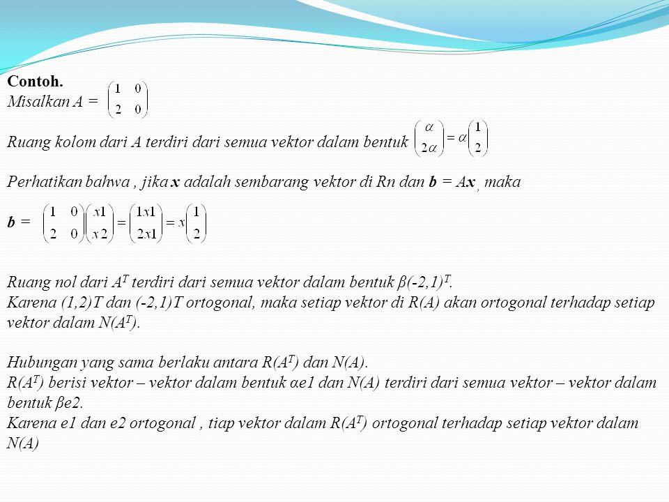 Contoh. Misalkan A = Ruang kolom dari A terdiri dari semua vektor dalam bentuk.