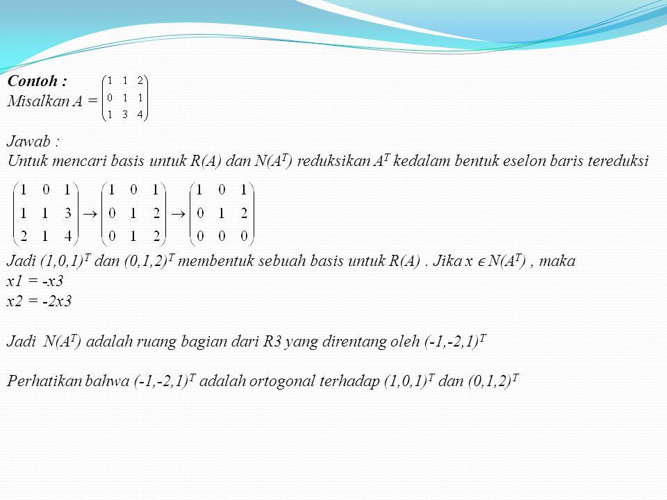 Contoh : Misalkan A = Jawab : Untuk mencari basis untuk R(A) dan N(AT) reduksikan AT kedalam bentuk eselon baris tereduksi.