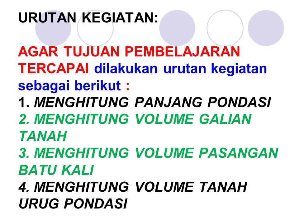 URUTAN KEGIATAN: AGAR TUJUAN PEMBELAJARAN TERCAPAI dilakukan urutan kegiatan sebagai berikut : 1.
