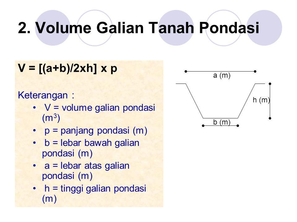 2. Volume Galian Tanah Pondasi