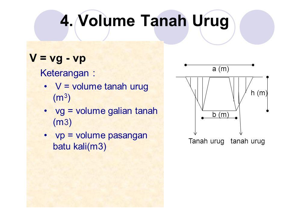 4. Volume Tanah Urug V = vg - vp Keterangan :