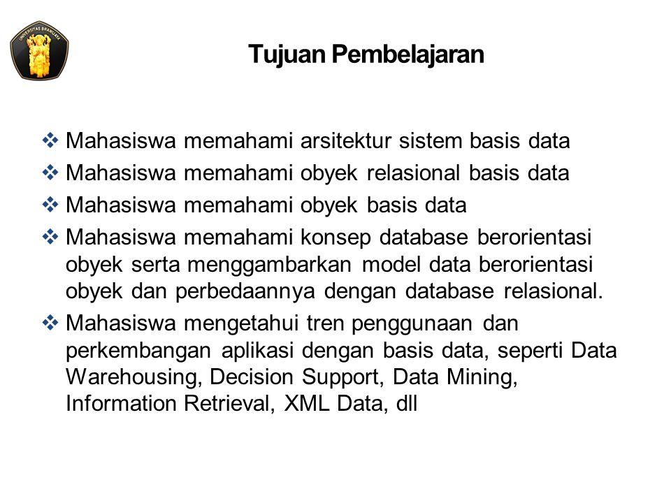 Tujuan Pembelajaran Mahasiswa memahami arsitektur sistem basis data
