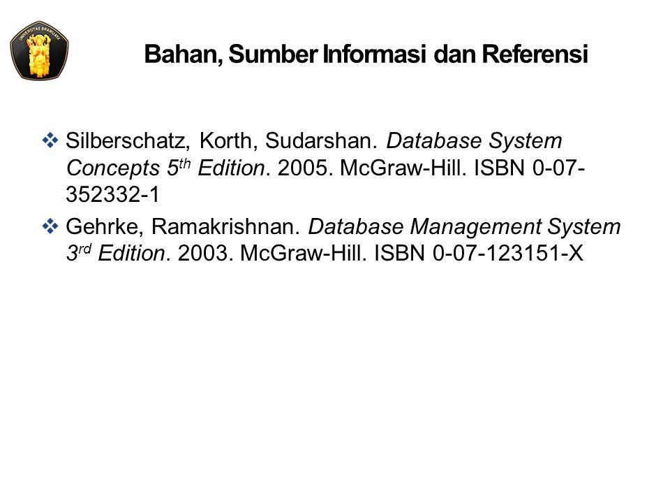 Bahan, Sumber Informasi dan Referensi