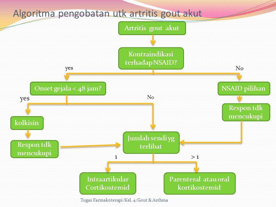 Algoritma pengobatan utk artritis gout akut
