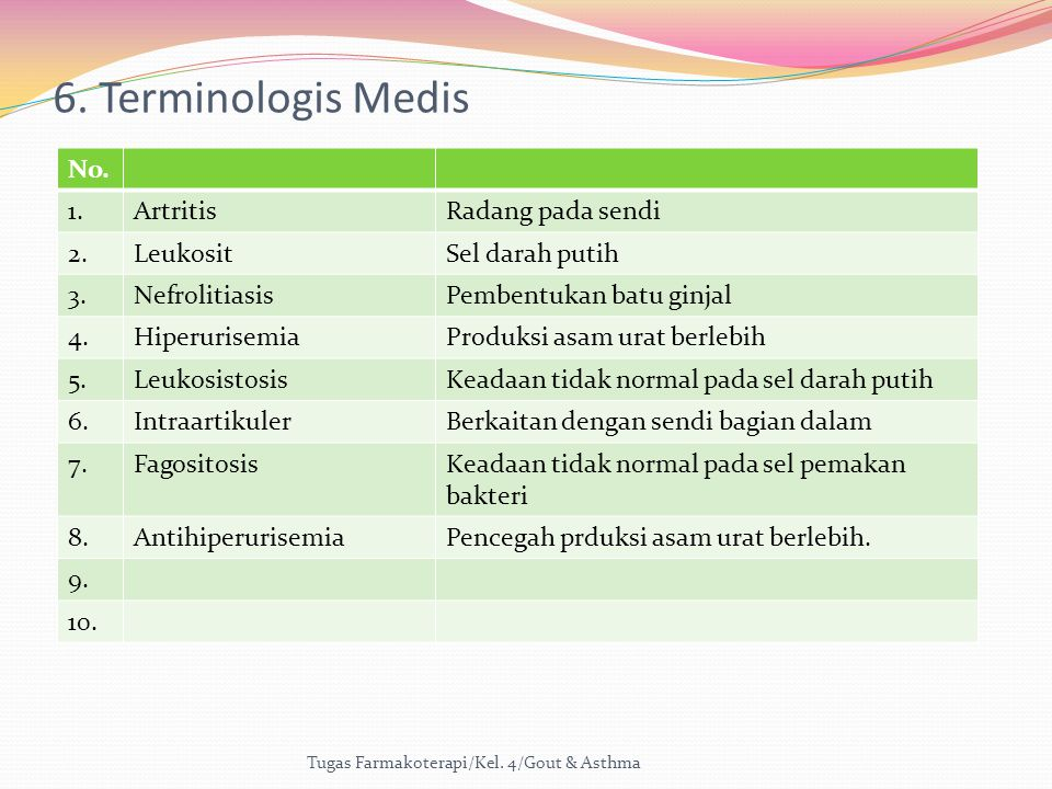 6. Terminologis Medis No. 1. Artritis Radang pada sendi 2. Leukosit