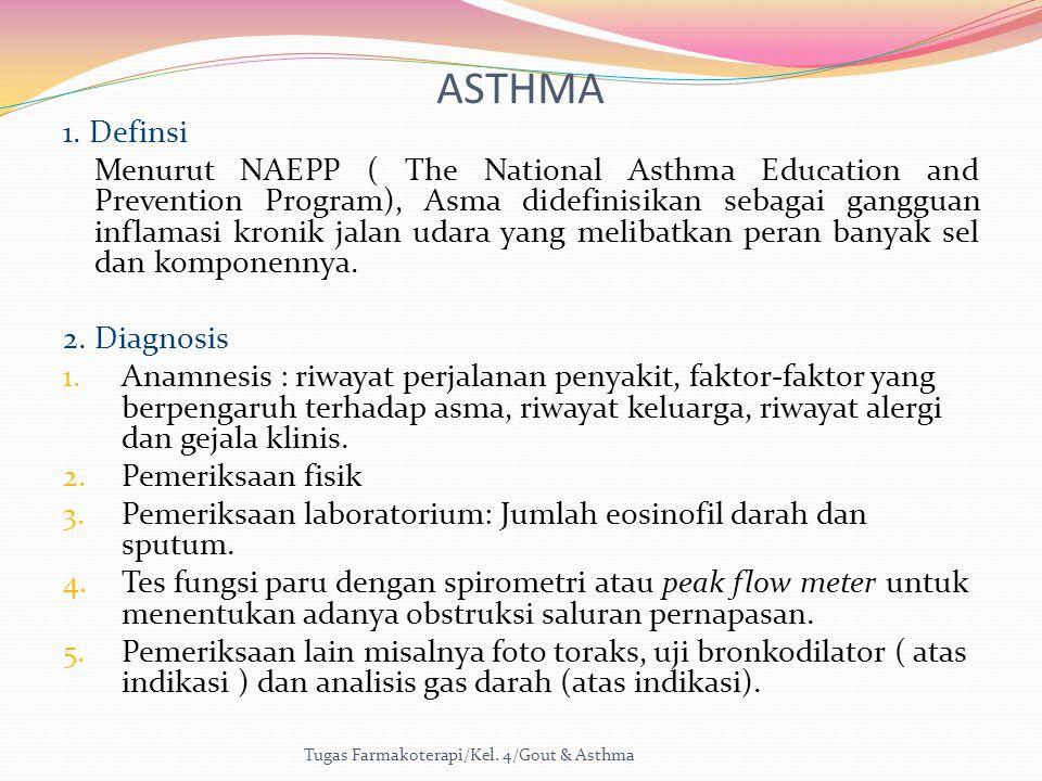 ASTHMA 1. Definsi.