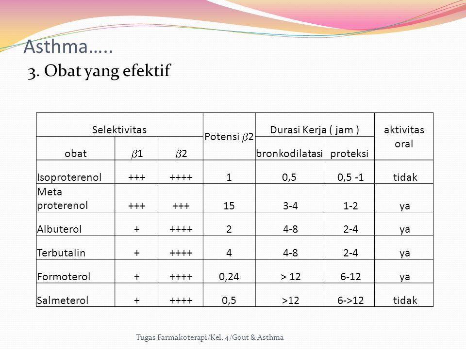 Asthma….. 3. Obat yang efektif Selektivitas Potensi b2