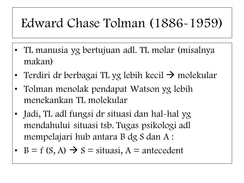 Edward Chase Tolman (1886-1959)