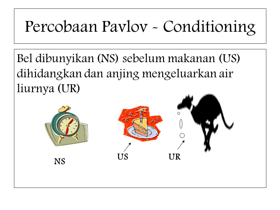 Percobaan Pavlov - Conditioning