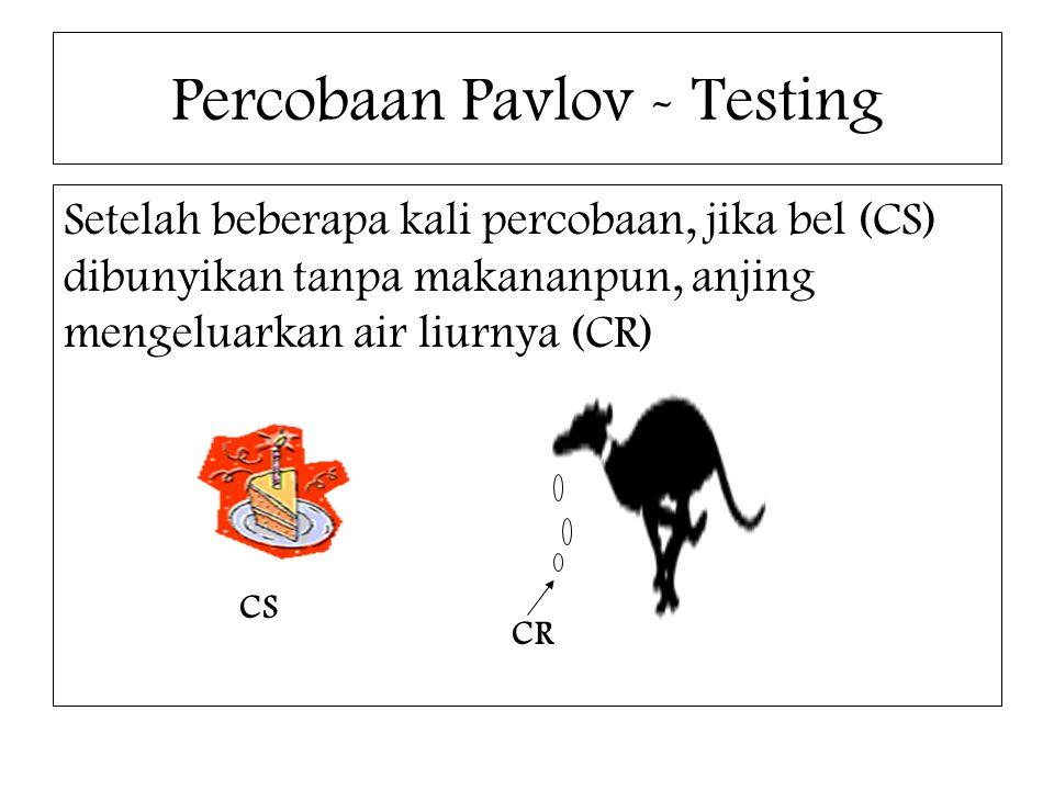 Percobaan Pavlov - Testing