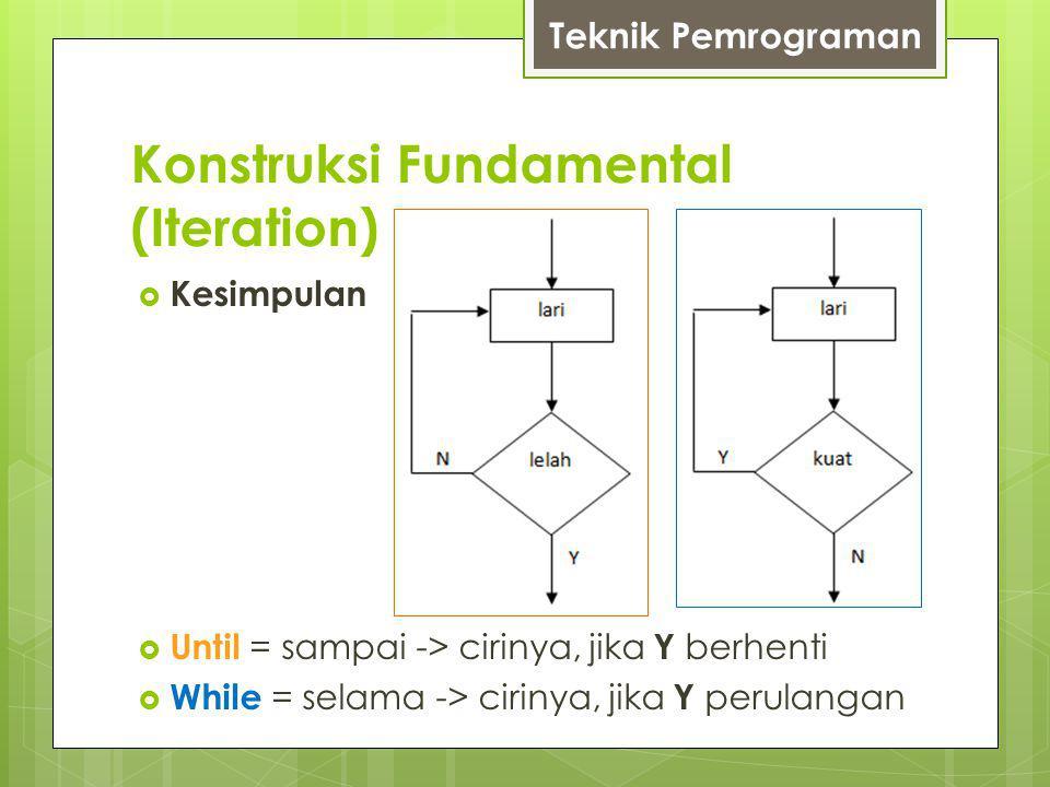 Konstruksi Fundamental (Iteration)