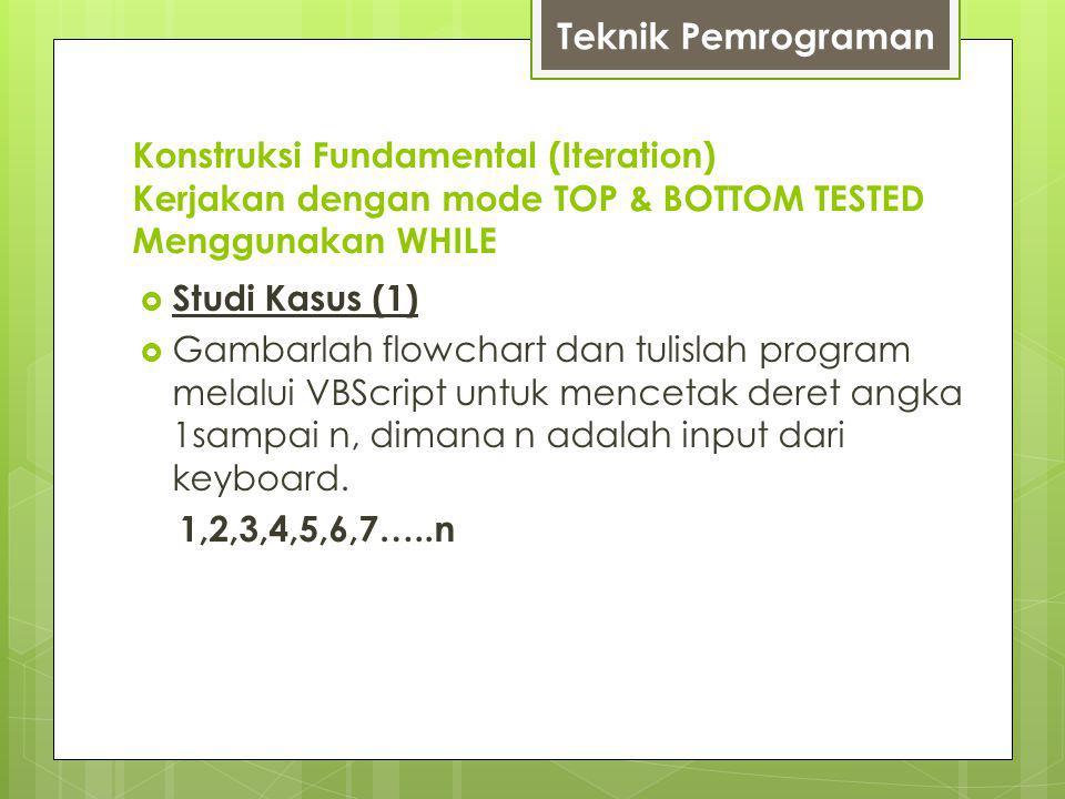 Teknik Pemrograman Konstruksi Fundamental (Iteration) Kerjakan dengan mode TOP & BOTTOM TESTED Menggunakan WHILE.