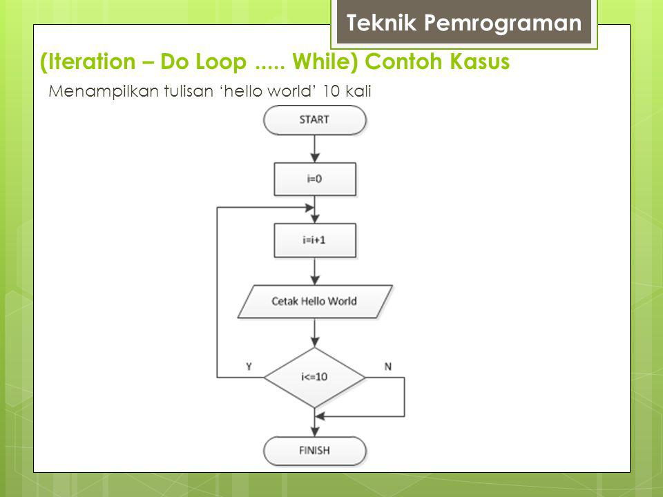 (Iteration – Do Loop ..... While) Contoh Kasus