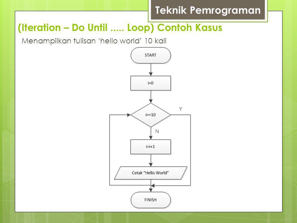 (Iteration – Do Until ..... Loop) Contoh Kasus