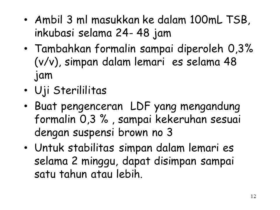 Ambil 3 ml masukkan ke dalam 100mL TSB, inkubasi selama 24- 48 jam