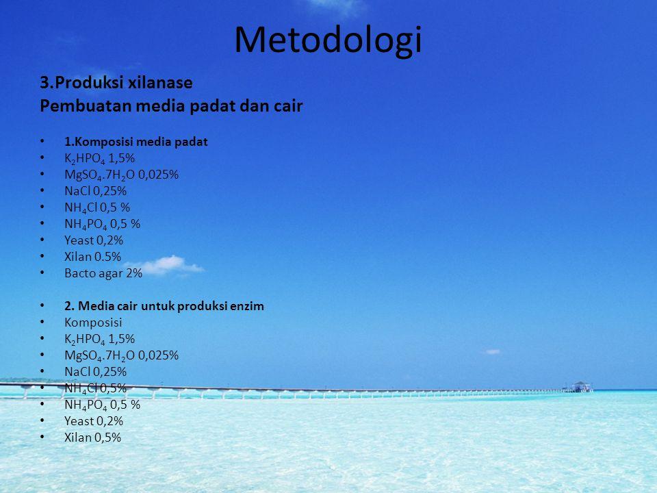 Metodologi 3.Produksi xilanase Pembuatan media padat dan cair