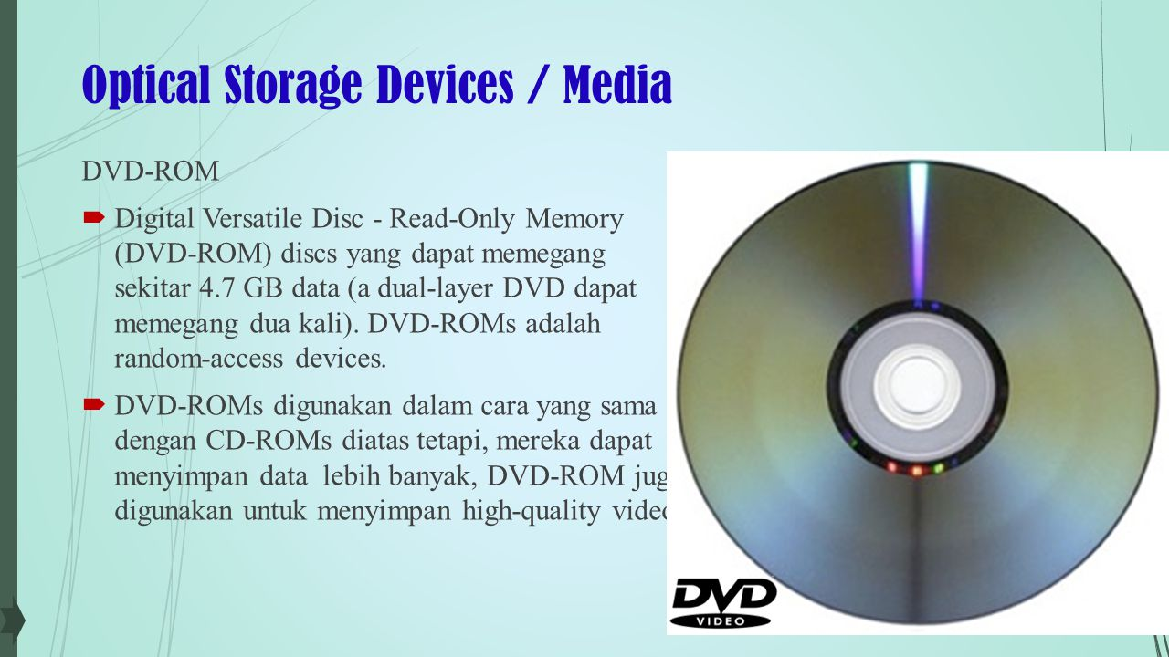 Optical Storage Devices / Media