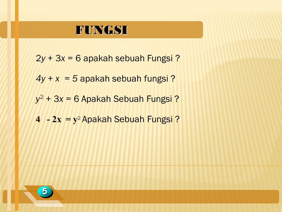 FUNGSI 2y + 3x = 6 apakah sebuah Fungsi