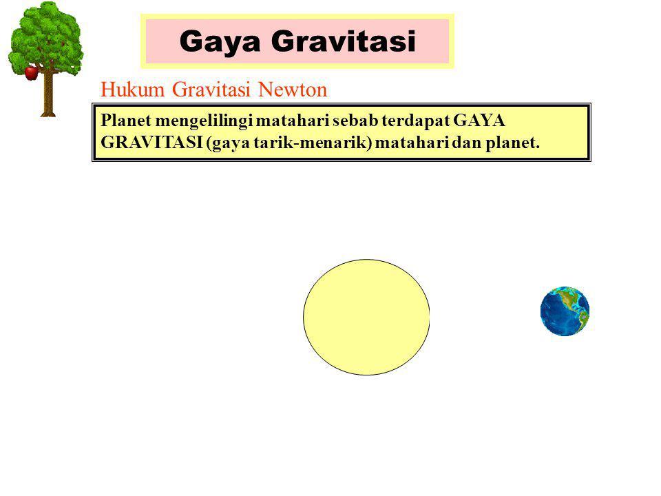 Gaya Gravitasi Hukum Gravitasi Newton