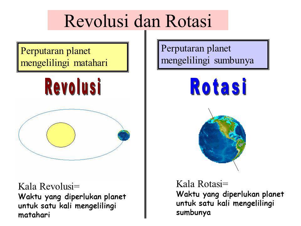 Revolusi dan Rotasi Revolusi Rotasi
