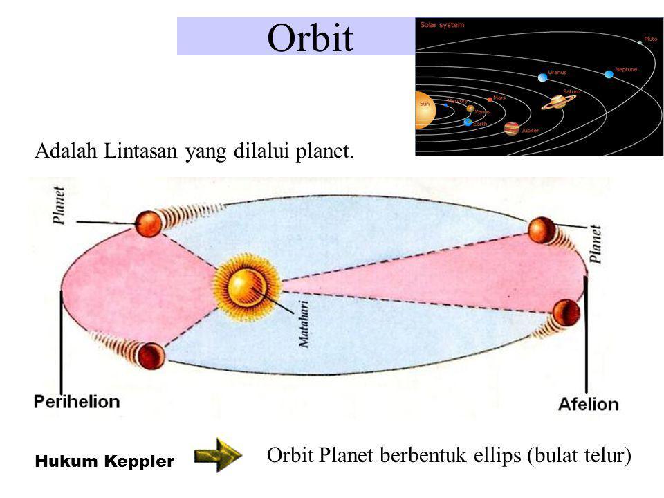 Orbit Adalah Lintasan yang dilalui planet.