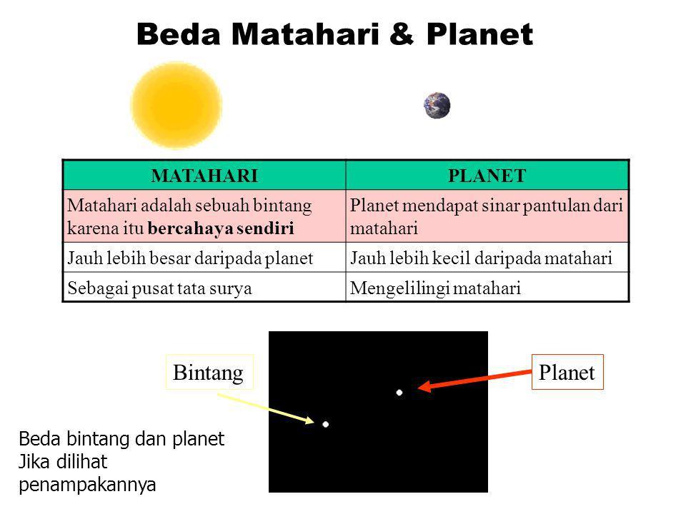 Beda Matahari & Planet Bintang Planet MATAHARI PLANET