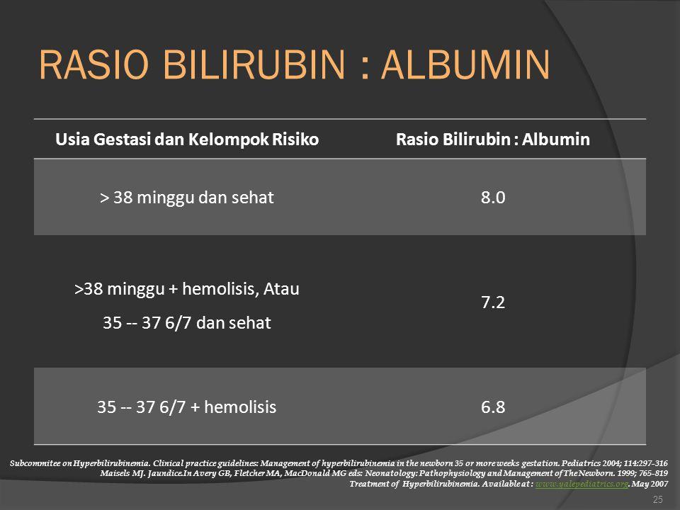 RASIO BILIRUBIN : ALBUMIN