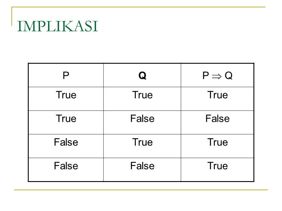 IMPLIKASI P Q P  Q True False