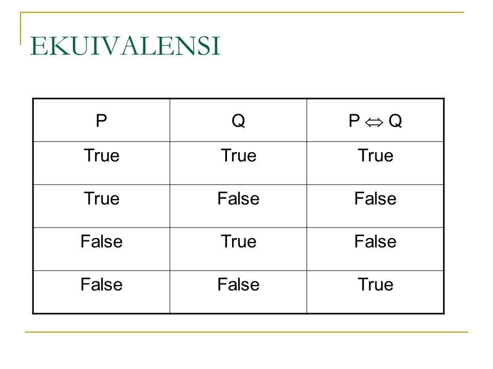 EKUIVALENSI P Q P  Q True False