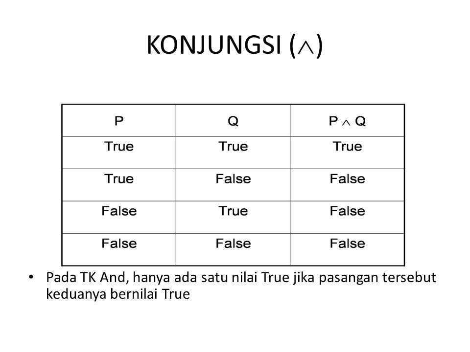 KONJUNGSI () Pada TK And, hanya ada satu nilai True jika pasangan tersebut keduanya bernilai True