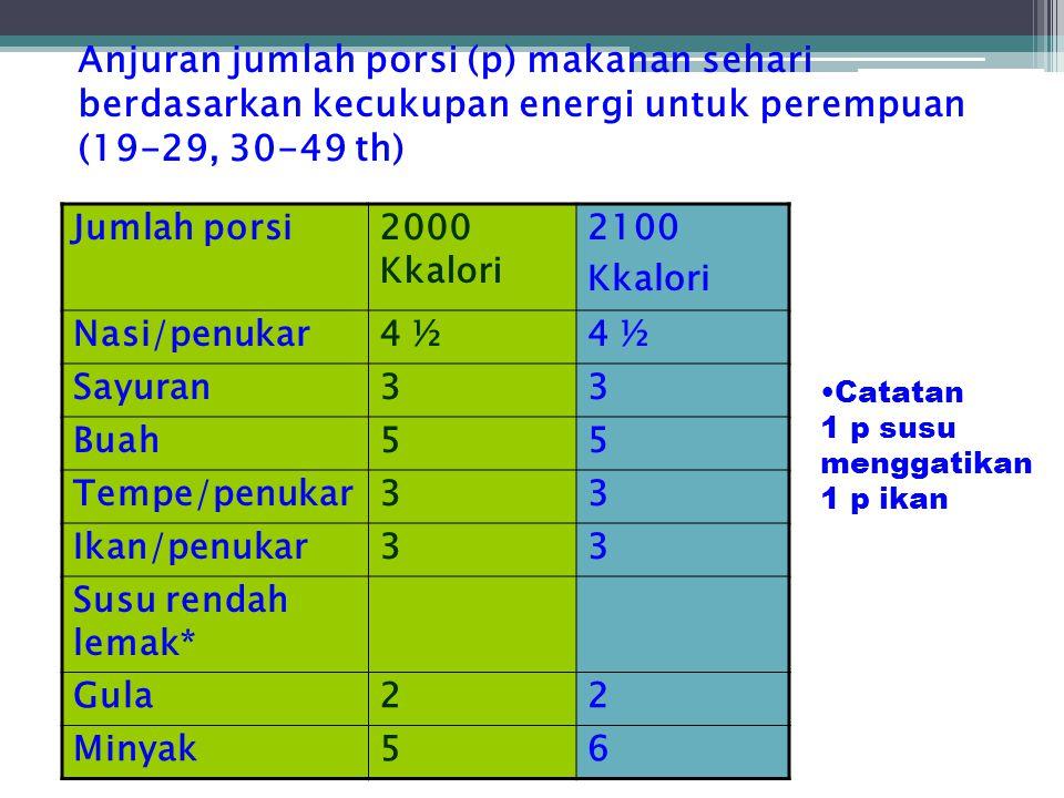 Anjuran jumlah porsi (p) makanan sehari berdasarkan kecukupan energi untuk perempuan (19-29, 30-49 th)