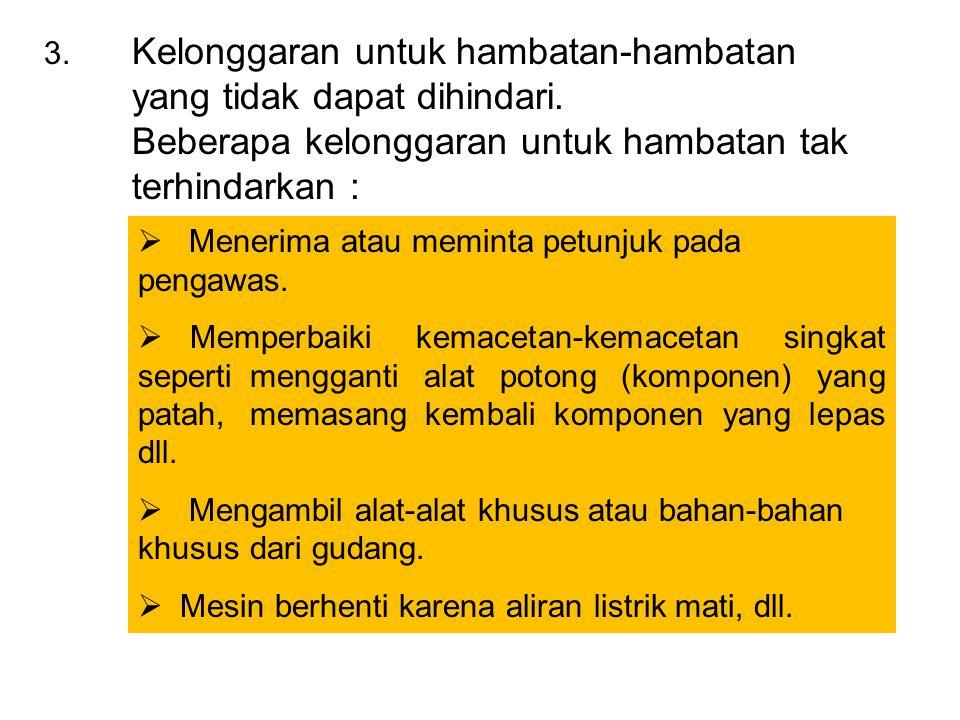 3. Kelonggaran untuk hambatan-hambatan yang tidak dapat dihindari
