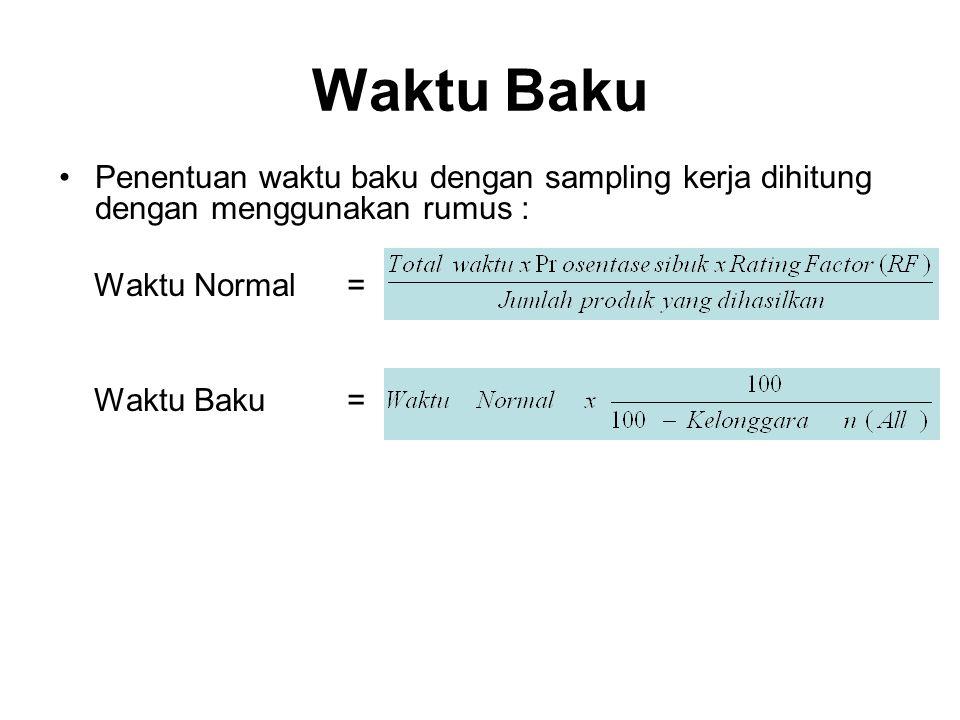 Waktu Baku Penentuan waktu baku dengan sampling kerja dihitung dengan menggunakan rumus : Waktu Normal =