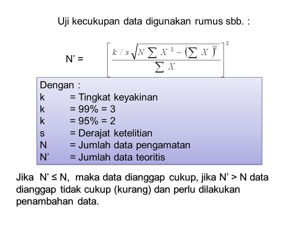 Uji kecukupan data digunakan rumus sbb. :